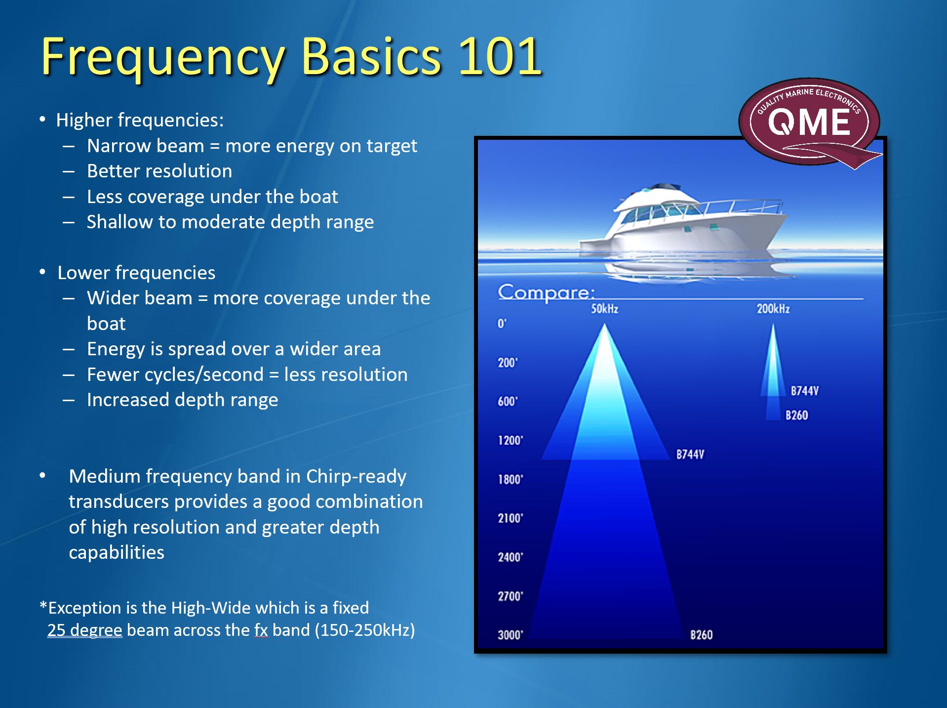Transducer Frequency Basics
