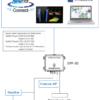 DFF-3D Interconnection Diagram