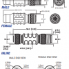 Micro Termination Resistors Options